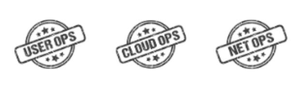 Ennetix Benefited IT teams: User Ops, Cloud Ops, Net Ops