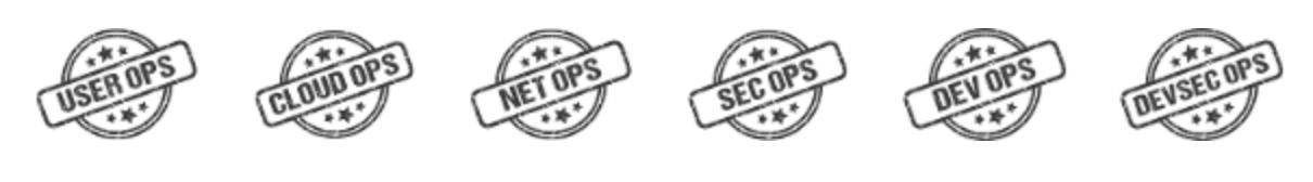 Ennetix Benefited IT teams: User Ops, Cloud Ops, Net Ops, Sec Ops, Dev Ops, DevSec Ops