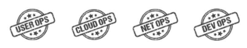Ennetix Benefited IT teams: User Ops, Cloud Ops, Net Ops, Dev Ops