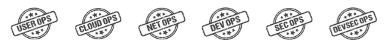 Ennetix Benefited IT teams: User Ops, Cloud Ops, Net Ops, Dev Ops, Sec Ops, DevSec Ops