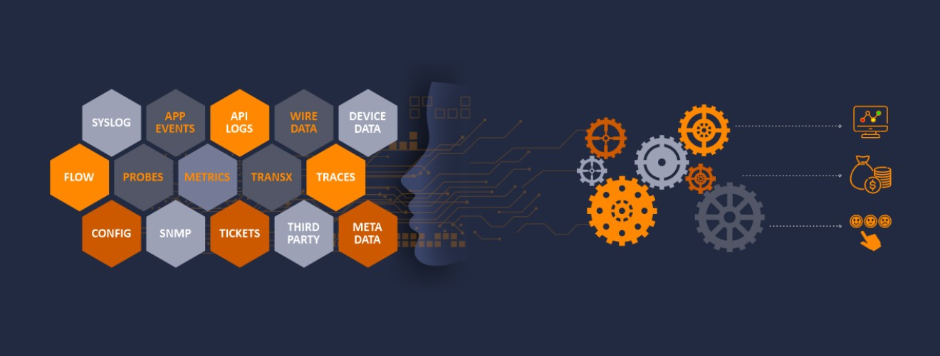 Ennetix Solutions: Banner